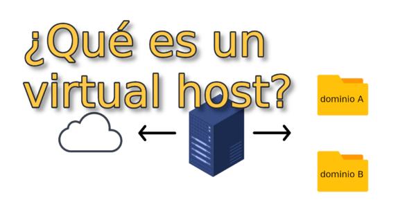 qué es un virtual host